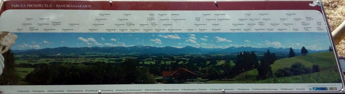 Die Berge und ihre Namen auf der Panoramatafel